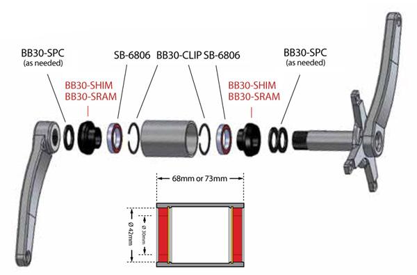 sram bb30 installation instructions