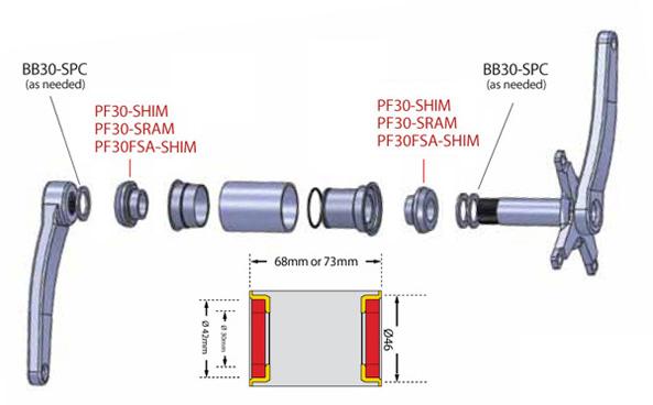 Bottom bracket assembly